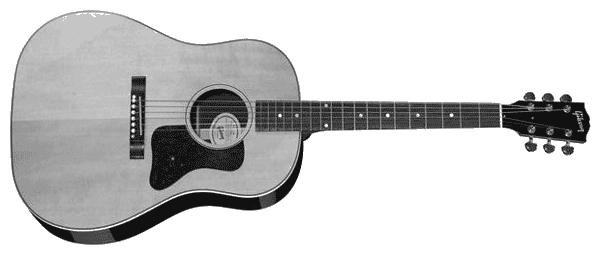 was muss ich beim gitarre kaufen beachten gitarre lernen online masterplan. Black Bedroom Furniture Sets. Home Design Ideas
